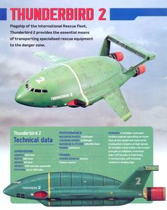 19 Thunderbird Two by ArthurTwosheds on DeviantArt Timeless Series, Thunderbirds Are Go, Sci Fi Models, Performance Engines, Classic Sci Fi, Sci Fi Tv, Cult, Lost In Space, Great Tv Shows