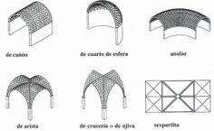 ARQUITECTURA ::: ARQUITECTURA ABOVEDADA - Nacida con el Imperio Romano, encuentran la solucion para tener espacios más ámplios y diáfanos con elementos como el ARCO, BÓVEDA Y CÚPULAS. Hacen posible la construcción de edificios colosales
