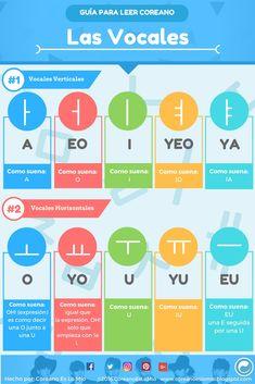 Resumen: Vocales Coreanas Horizontales y Verticales. Korean Letters, Korean Alphabet, Korean Words Learning, Korean Language Learning, Learn Basic Korean, Learn Hangul, Korean Writing, Korean Phrases, Korean Lessons
