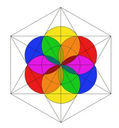 What Does Your Favorite Color Say About You? – An Artists Journey To Life: Day 583 Psychology Disorders, Seed Of Life, A Day In Life, Light Therapy, Children Images, Sacred Geometry, Holographic, Rainbow Colors, Light Colors