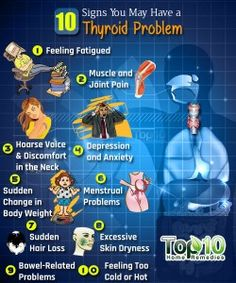 10 Signs You May Have a Thyroid Problem