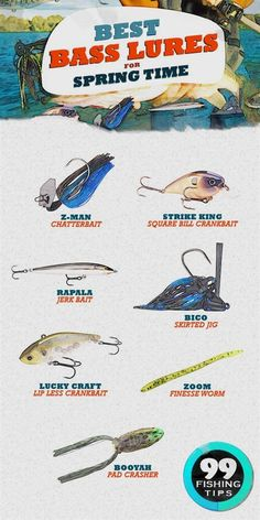 Best Bass Lures, Best Fishing Lures, Trout Fishing Tips, Fishing Rigs, Walleye Fishing, Fishing Knots, Carp Fishing, Fishing Tackle, Saltwater Fishing