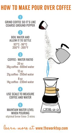 How To Make Pour Over Coffee - Learn the 5 most important factors to making a perfect cup of pour over coffee: equipment, coffee grind size, water temperature, and amount of coffee. Brewing equipment How to Make Pour Over Coffee - Brew Guide Barista Cafe, Coffee Barista, Espresso Coffee, Drip Coffee, Coffee Drinks, Coffee Cups, Coffee Americano, Iced Coffee, Pouring Coffee