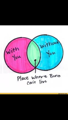 U2 Bono Vox funny quote. Lol