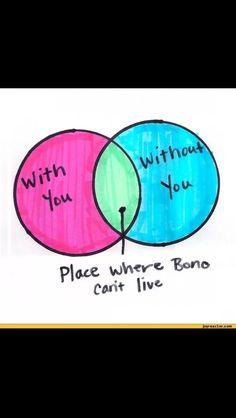 U2 Bono Vox funny quote. Lol