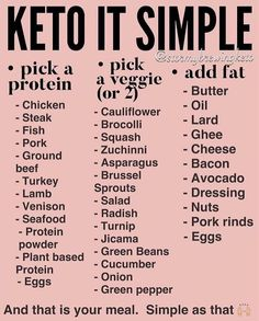 Loose weight with the best keto tips. We post the best keto tips, keto hacks, keto recipes. All the keto stuff that will help you loose weight in a month Keto Diet Book, Keto Food List, Food Lists, Comida Keto, Starting Keto Diet, Keto Meal Plan, Vegan Keto Diet Plan, Keto Diet Guide, 7 Keto