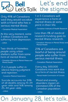 #BellLetsTalk Day for Mental Health Issues an Important #CSRBusiness Program http://www.miratelinc.com/blog/bell-lets-talk-day-for-mental-health-issues-an-important-csr-business-program/ #CSR