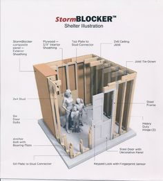 Storm Shelter Safe Room Ideas On Pinterest Storm
