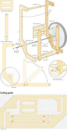 Fireside function: Build a firewood cart