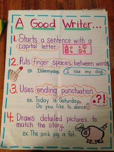 A Good Writer... anchor chart