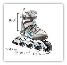 https://flic.kr/p/F86hzJ | in-line-roller-skates | rollerskatesreviews.com/in-line-roller-skates-review/