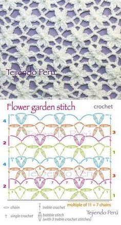 Flower stitch may have bunches of uses, but the most important thing is that they beautify all the crochet works. This flower stitch is just stunning. Crochet Stitches Free, Treble Crochet Stitch, Crochet Diagram, Crochet Chart, Easy Crochet Patterns, Crochet Motif, Crochet Designs, Crochet Flowers, Crochet Lace