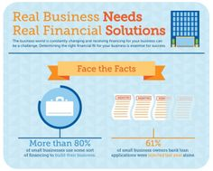Real Business needs real financing solution! #equipmentfinancing visit us at:www.advancecommercialloan.com