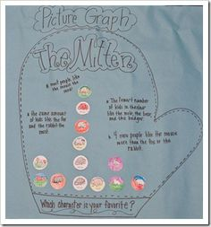 """Read """"The Mitten"""". Survey classmates to find out which character is their favorite. Cute review for graphs :) Maybe continue with writing activity about why the __ is their favorite character."""
