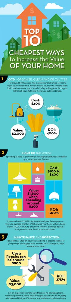 Cost Effective Ways to Add Value to Your Home