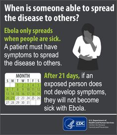 """When is someone able to spread the disease to others?"". The graphic states that Ebola only spreads when people are sick, and that a patient must have symptoms in order to spread the disease to others. It goes on to say that after a 21 day period, if an exposed person does not develop symptoms, he or she will not become sick with Ebola. Produced at the Centers for Disease Control and Prevention (CDC),"