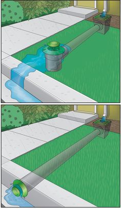 Underground downspout diverter extension kit easy diy for Sump pump yard drainage systems