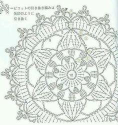 Motivo circular crochet patron                                                                                                                                                                                 More
