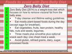 Foods to avoid with Zero Belly Diet Zero Belly Diet Z E R O B E L L Y D I E T http://www.amazon.com/Zero-Belly-Diet-Lose-l...