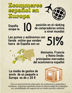 El ecommerce español en Europa vía  @advertisethink #ecommerce #Espana #Europa