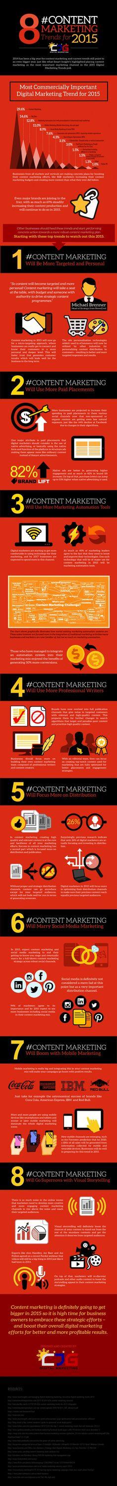8 contentmarketingtrends om in 2015 in de gaten te houden infographic