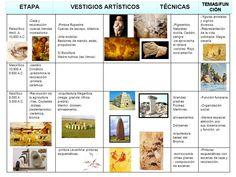 Resultado de imagen para prehistoria neolitico arte
