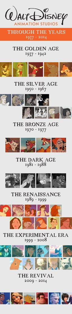 "The many ages of Disney. However, I do think that for the ""Revival"" it should be 2009-Present, because it's still going."