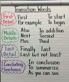 Transition words anchor chart (image only)