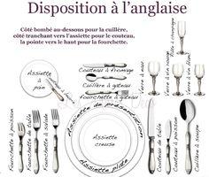 disposition langlaise - Dressage De Table A La Francaise