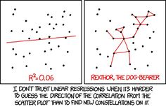 awesome Causal Friday: An Econometrics Review, Now With More Constellations…