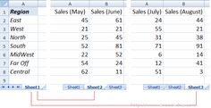 Copy data from Multiple Sheets to a Single Sheet using VBA