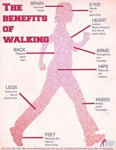 Just walking around your neighborhood is healthy, great exercise. 20 min. Do it!