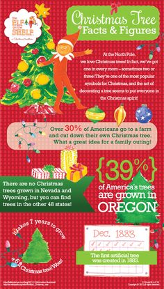 Oh Christmas tree, Fun Facts! Christmas Gifts For Women, Christmas Love, Christmas Pictures, All Things Christmas, Christmas Holidays, Christmas Crafts, Xmas, Christmas Ideas, Christmas History