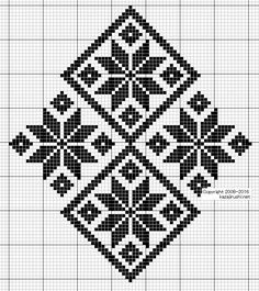 Best 12 Simple Redwork Cross stitch pattern for Borders, Bookmark or as Motifs – SkillOfKing. Cross Stitch Borders, Cross Stitch Bookmarks, Cross Stitch Designs, Cross Stitching, Cross Stitch Embroidery, Embroidery Patterns, Cross Stitch Patterns, Knitting Charts, Knitting Patterns