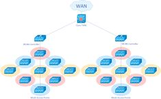 9 best computer and networks cisco network diagrams images on rh pinterest com