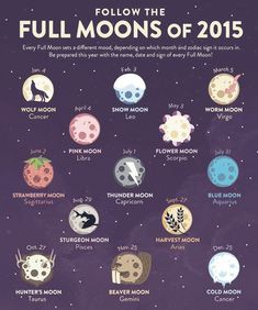 In love with the full moon, this should help me keep track.. The Full Moons of 2015.  Doesn't a Strawberry Moon sound romantic?  ~~  Houston Foodlovers Book Club