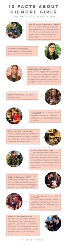 10 Facts About Gilmore Girls You Probably Never Knew