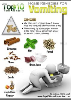 Home Remedies for Vomiting.