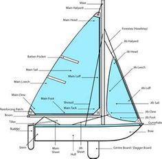 15 Best Sailing Images On Pinterest Sailing Sailing Boat And Sailor