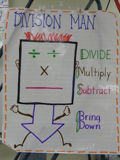 Here's a terrific anchor chart for the steps in long division.