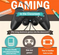 Nice infographic from OnlineSchools about game based learning in the classroom. Games get students engaged!