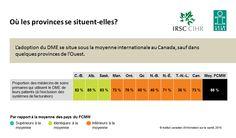 L'adoption du DME se situe sous la moyenne internationale au Canada, sauf dans quelques provinces de l'Ouest.