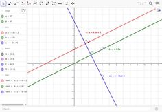 Parallel and Perpendicular Lines Investigation Parallel And Perpendicular Lines, Math Class, Investigations, Middle School, Chart, Teaching, Classroom Ideas, Teaching High Schools, Secondary School