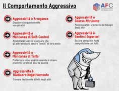 Il Comportamento Aggressivo. #assertività #comunicazione http://www.afcformazione.it/tecniche-di-comunicazione/comunicazione-assertiva/
