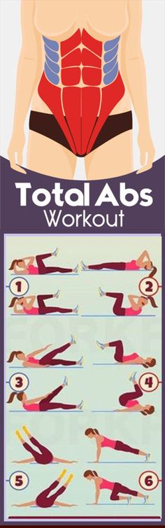 5 Best Total Abs Workout For Flat Tummy  #fitness #abs #workout #flattummy