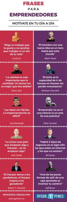 Frases motivación emprendedores