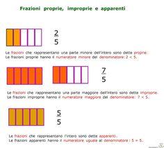 Paradiso delle mappe: Matematica