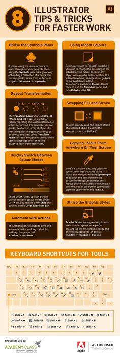 8 Adobe Illustrator Tips and Tricks For Faster Work [Infographic] - Fav Pins Graphisches Design, Graphic Design Tutorials, Tool Design, Graphic Design Inspiration, Design Ideas, Vector Design, Logo Design Tips, Graphic Design Quotes, Fashion Inspiration