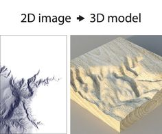 3D Model From a 2D Image