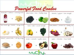 What to eat to stay ‪#‎healthy‬ and ‪#‎happy‬ ? Follow these powerful food combos......